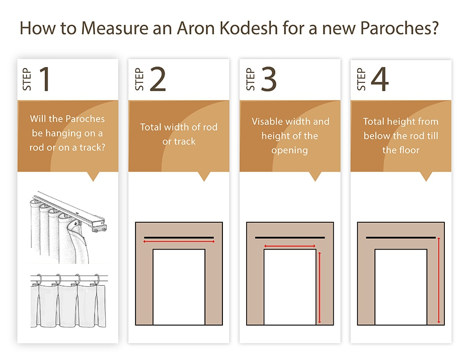 Mefoar Torah measuring guide